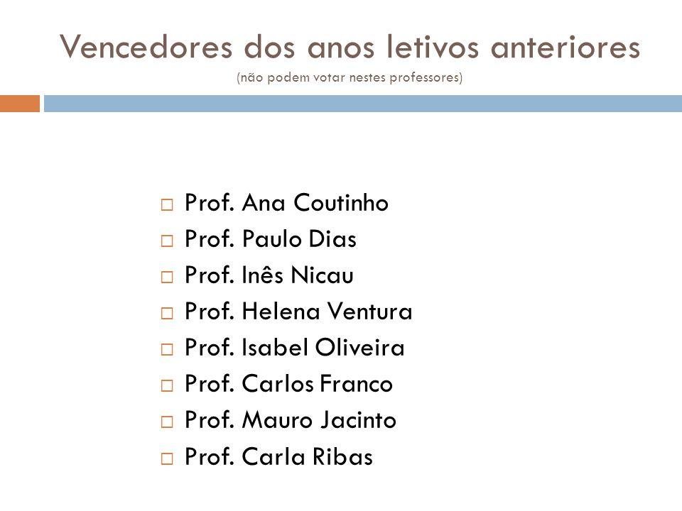 Vencedores dos anos letivos anteriores (não podem votar nestes professores)