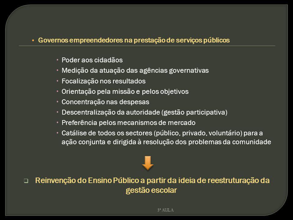 Governos empreendedores na prestação de serviços públicos