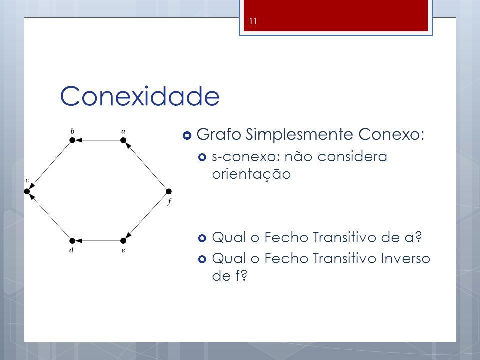 Conexidade Grafo Simplesmente Conexo:
