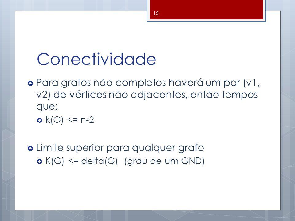 Conectividade Para grafos não completos haverá um par (v1, v2) de vértices não adjacentes, então tempos que: