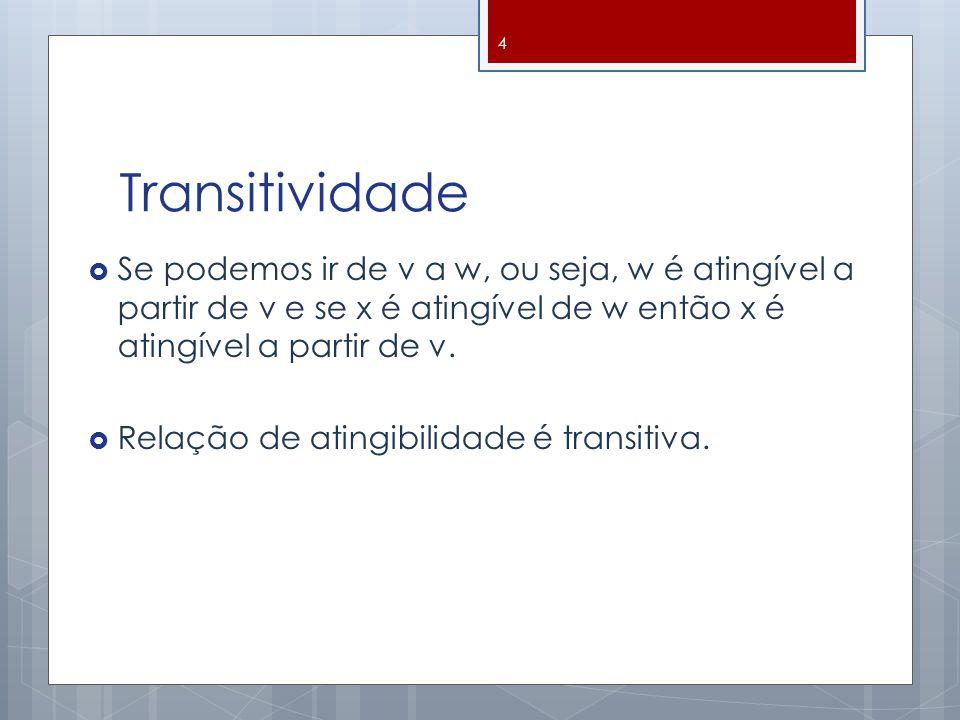 Transitividade Se podemos ir de v a w, ou seja, w é atingível a partir de v e se x é atingível de w então x é atingível a partir de v.