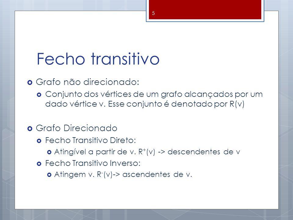 Fecho transitivo Grafo não direcionado: Grafo Direcionado