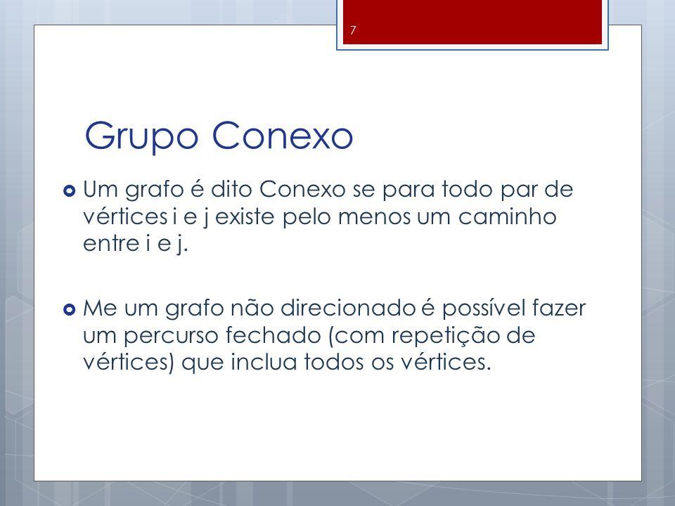 Grupo Conexo Um grafo é dito Conexo se para todo par de vértices i e j existe pelo menos um caminho entre i e j.