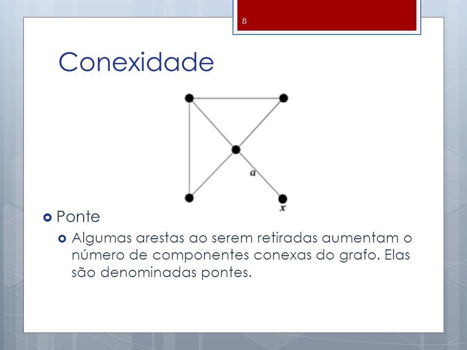 Conexidade Ponte.