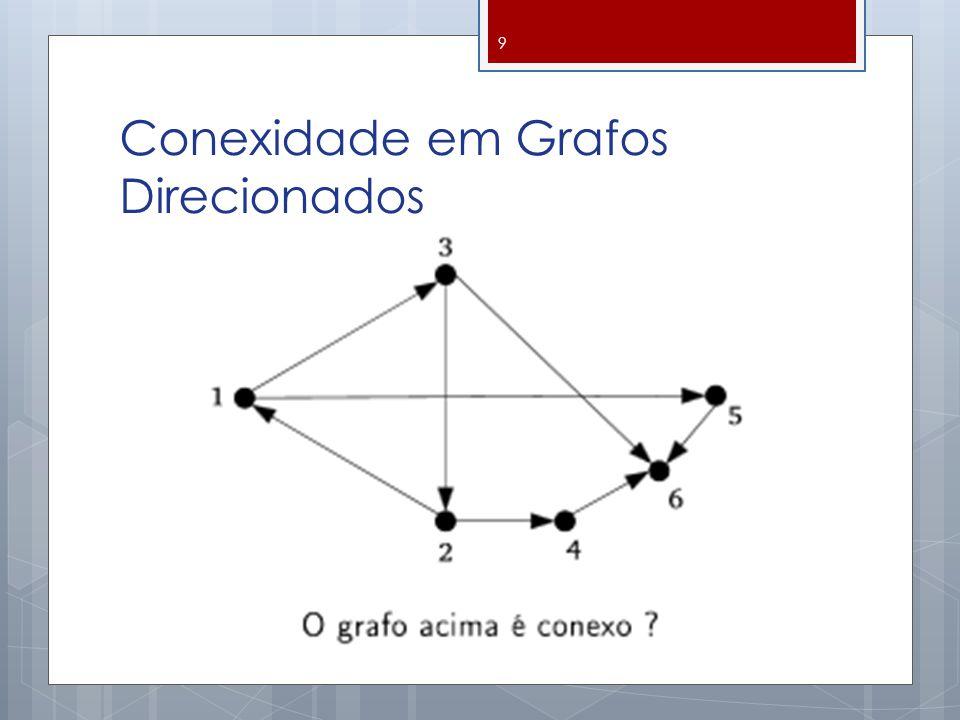 Conexidade em Grafos Direcionados