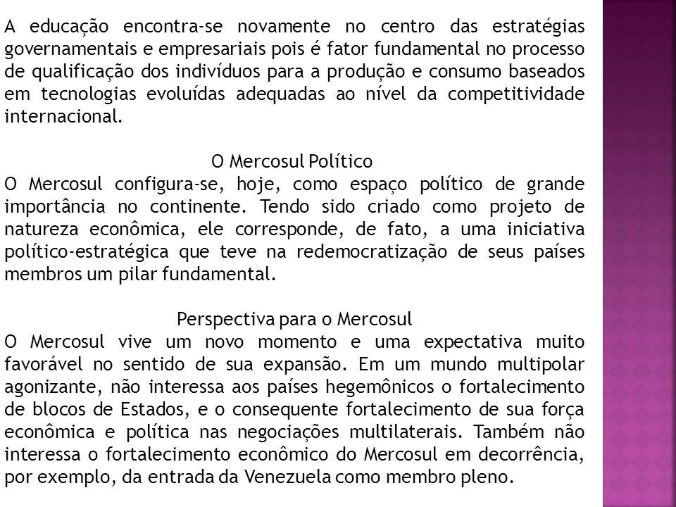 Perspectiva para o Mercosul