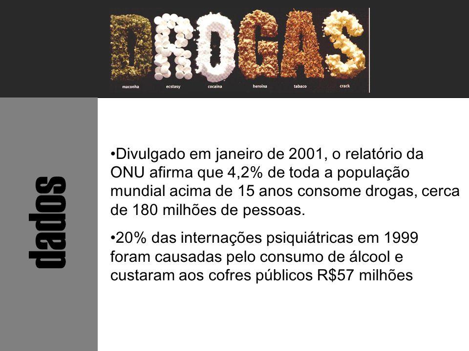 Divulgado em janeiro de 2001, o relatório da ONU afirma que 4,2% de toda a população mundial acima de 15 anos consome drogas, cerca de 180 milhões de pessoas.