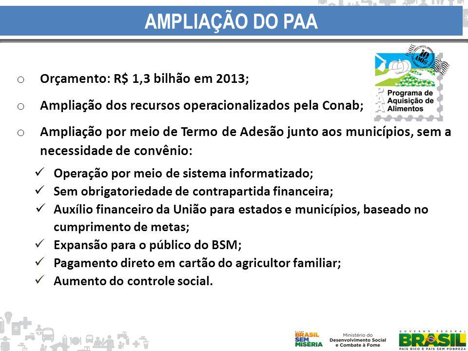 AMPLIAÇÃO DO PAA Orçamento: R$ 1,3 bilhão em 2013;