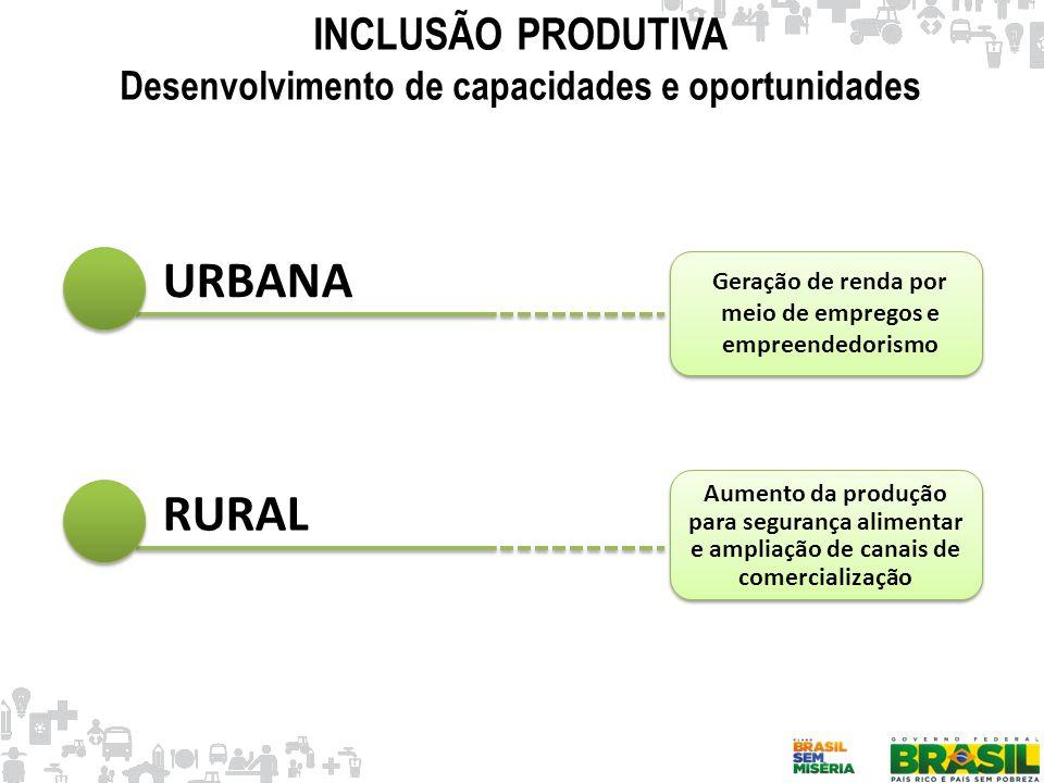 URBANA RURAL INCLUSÃO PRODUTIVA