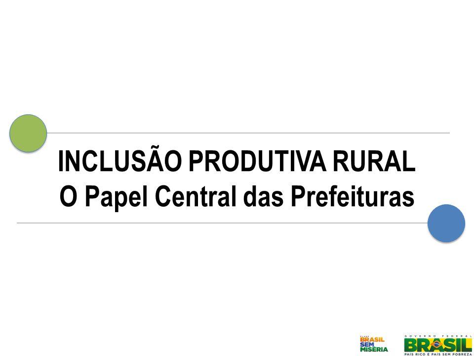 INCLUSÃO PRODUTIVA RURAL O Papel Central das Prefeituras