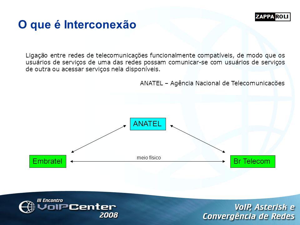 O que é Interconexão ANATEL Embratel Br Telecom