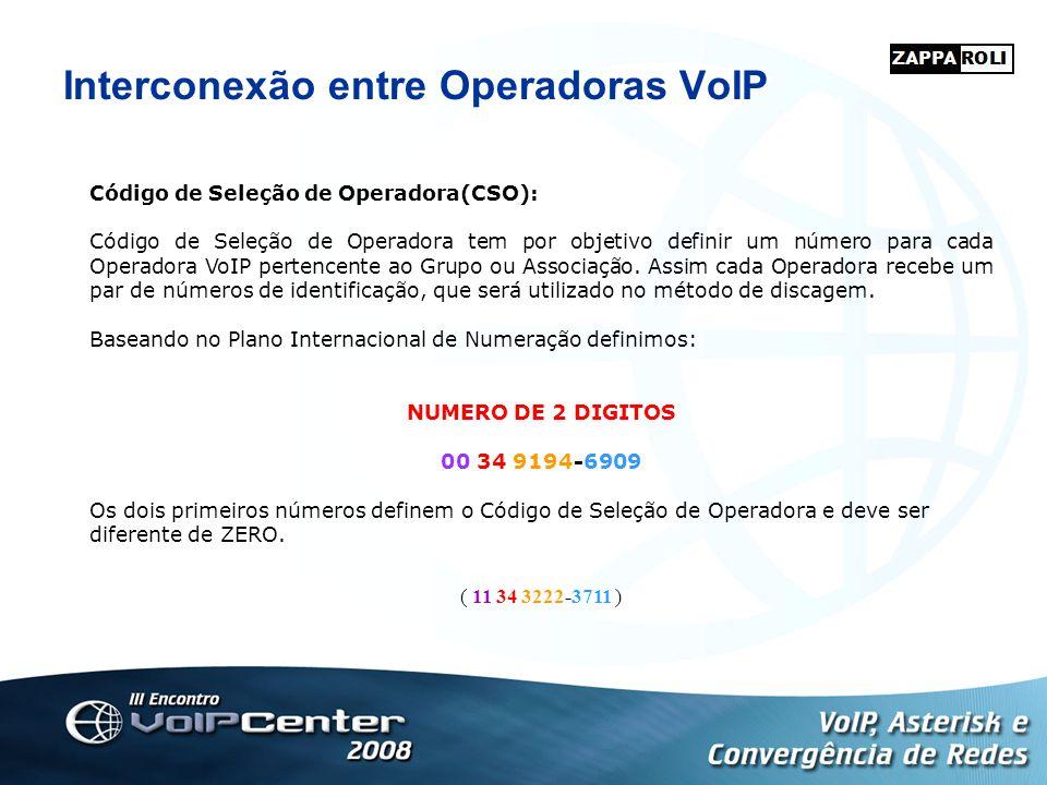 Interconexão entre Operadoras VoIP