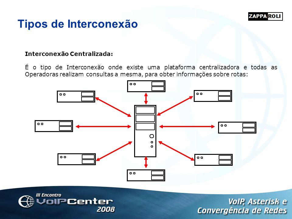 Tipos de Interconexão Interconexão Centralizada: