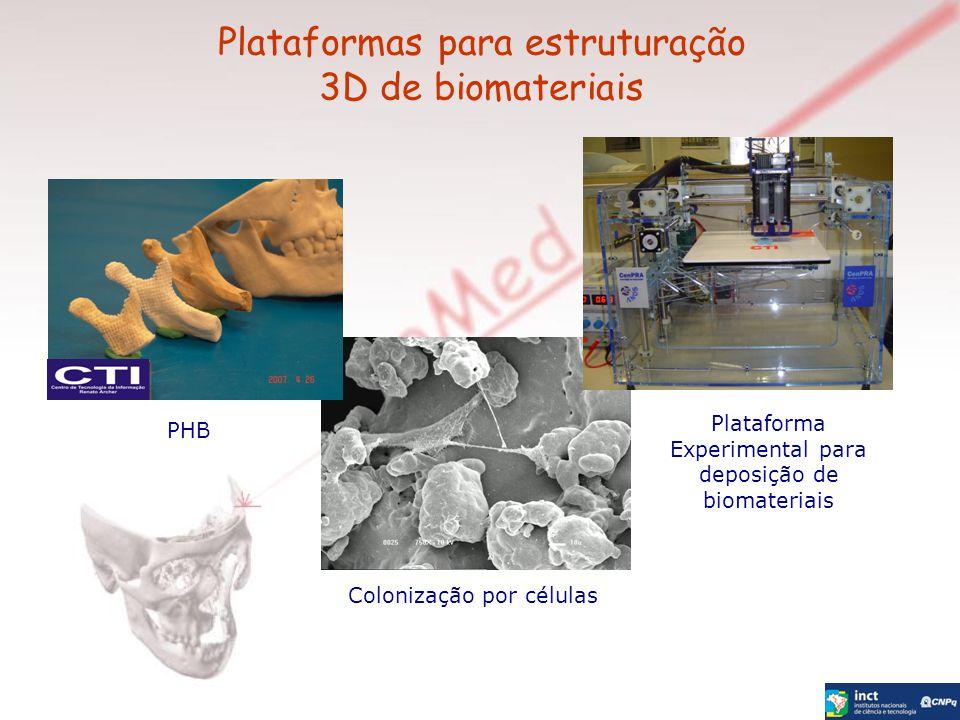 Plataformas para estruturação 3D de biomateriais