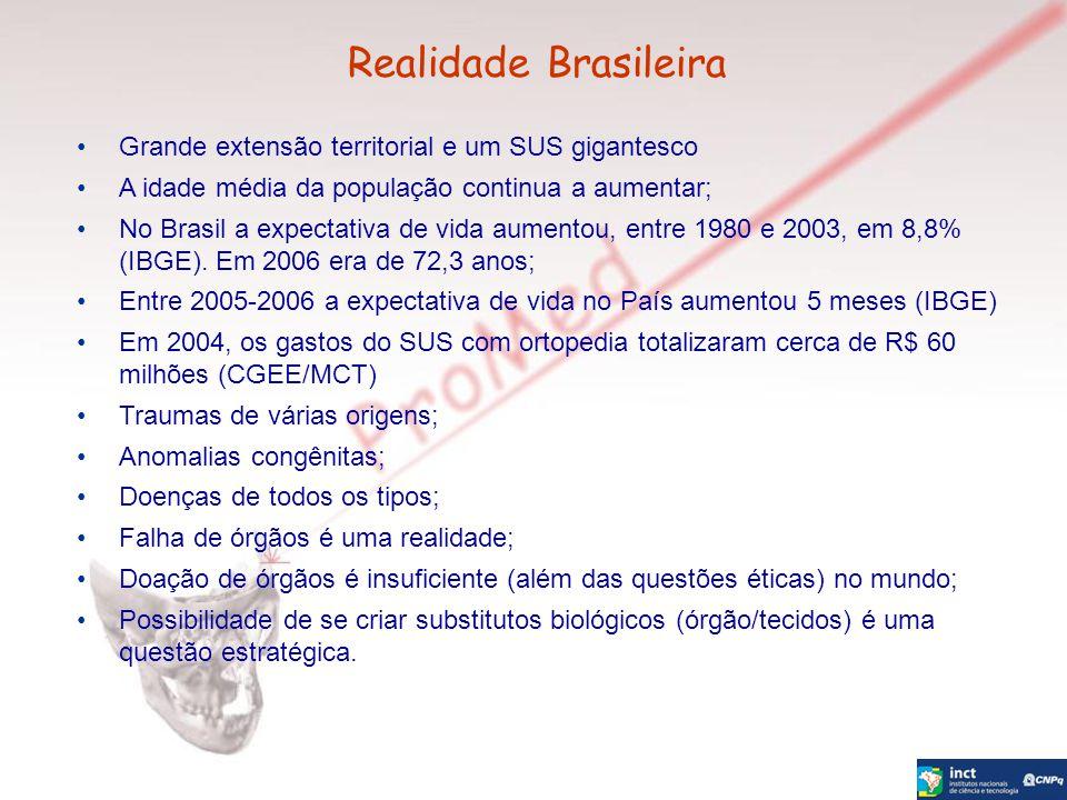 Realidade Brasileira Grande extensão territorial e um SUS gigantesco