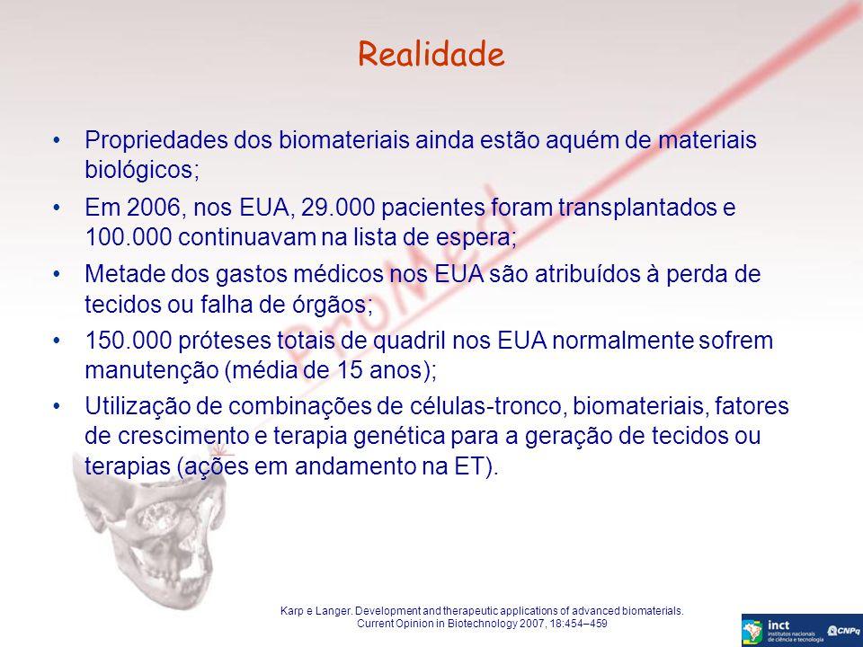 Realidade Propriedades dos biomateriais ainda estão aquém de materiais biológicos;
