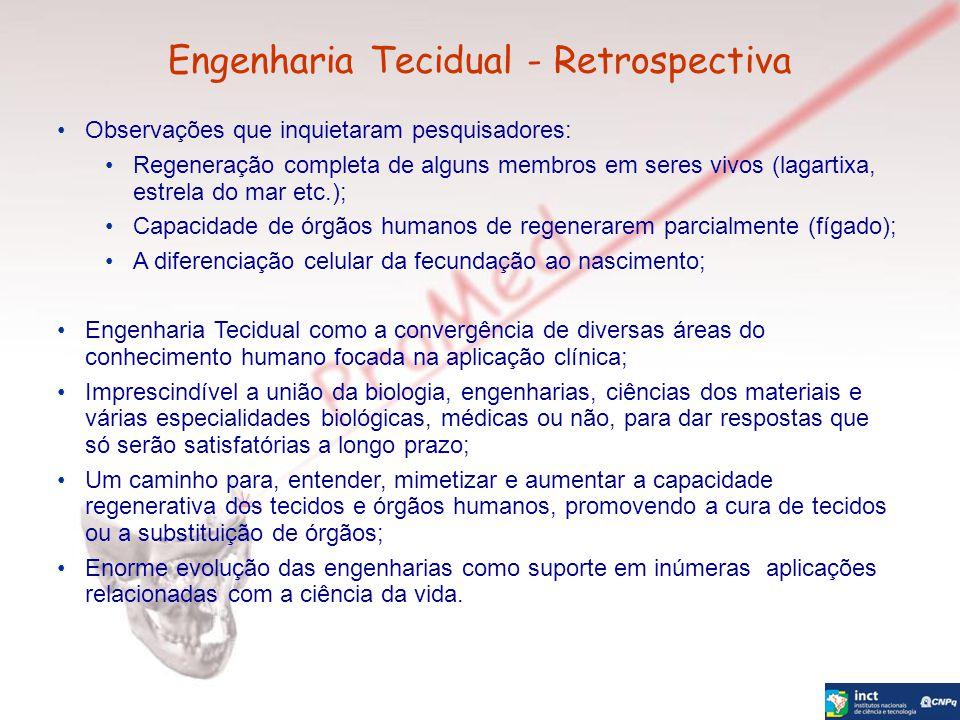 Engenharia Tecidual - Retrospectiva