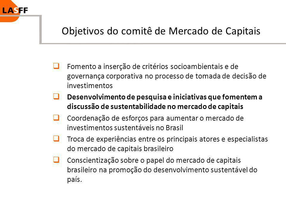 Objetivos do comitê de Mercado de Capitais