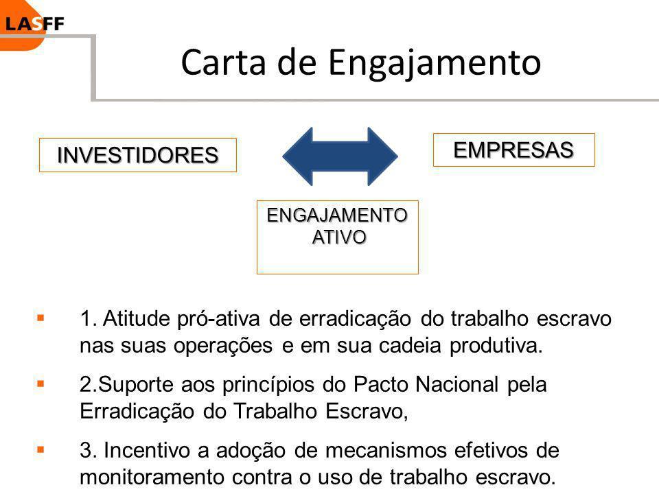 Carta de Engajamento EMPRESAS INVESTIDORES