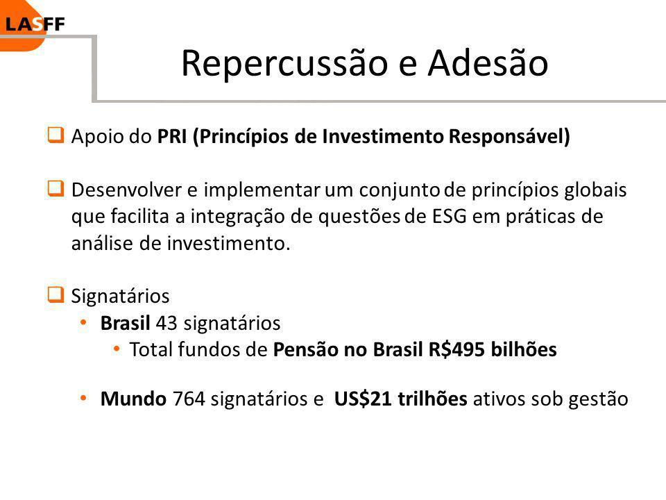 Repercussão e Adesão Apoio do PRI (Princípios de Investimento Responsável)