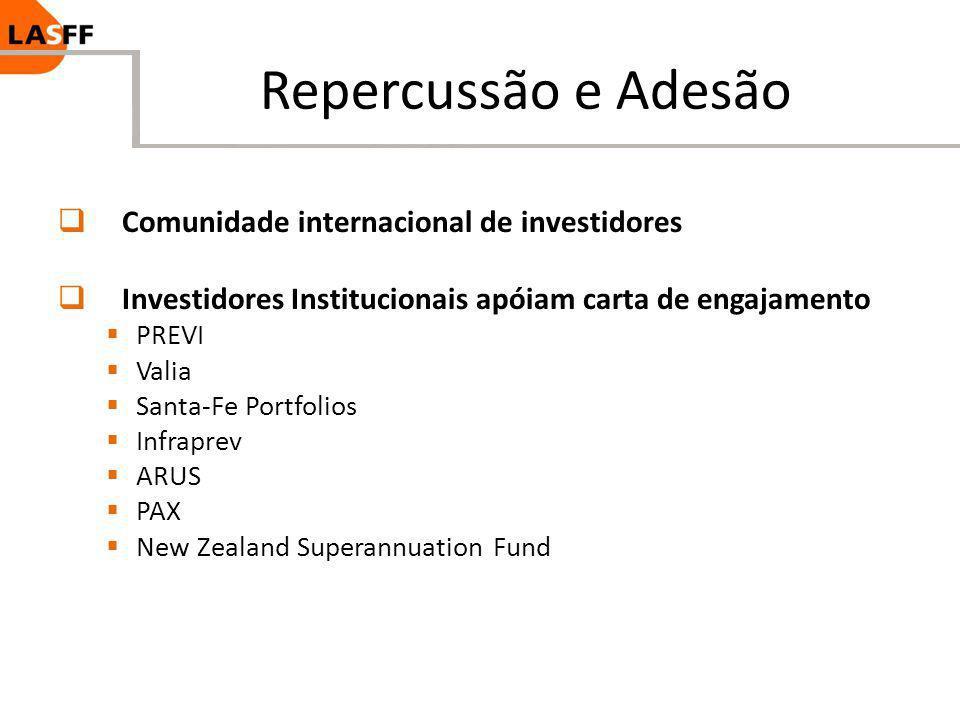 Repercussão e Adesão Comunidade internacional de investidores