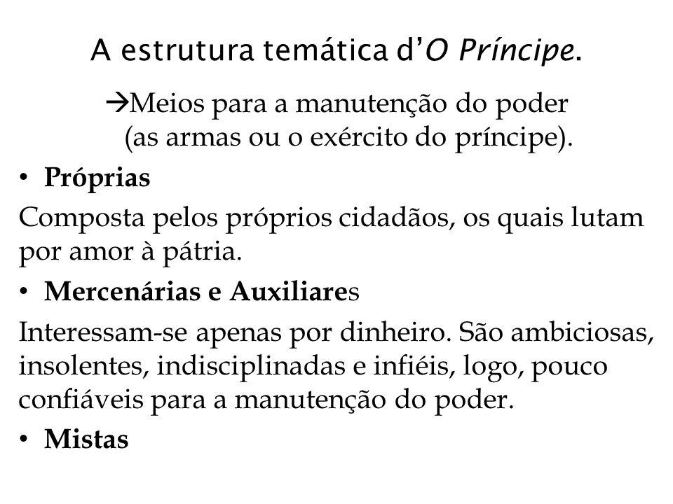 A estrutura temática d'O Príncipe.