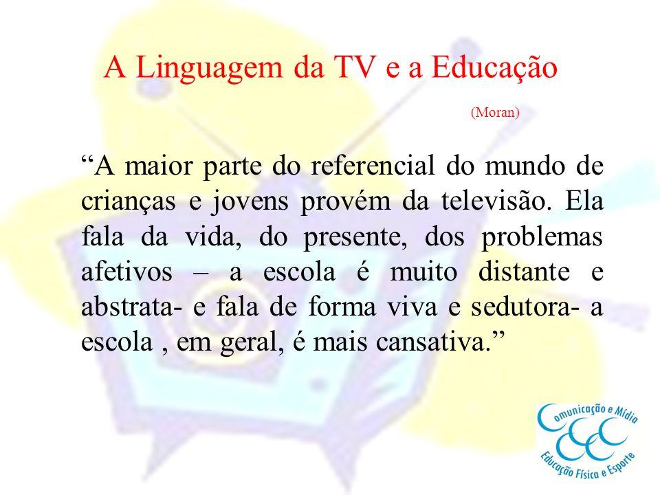 A Linguagem da TV e a Educação (Moran)
