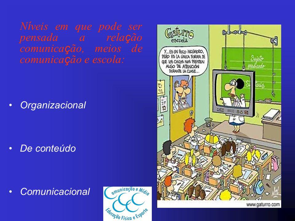 Níveis em que pode ser pensada a relação comunicação, meios de comunicação e escola: