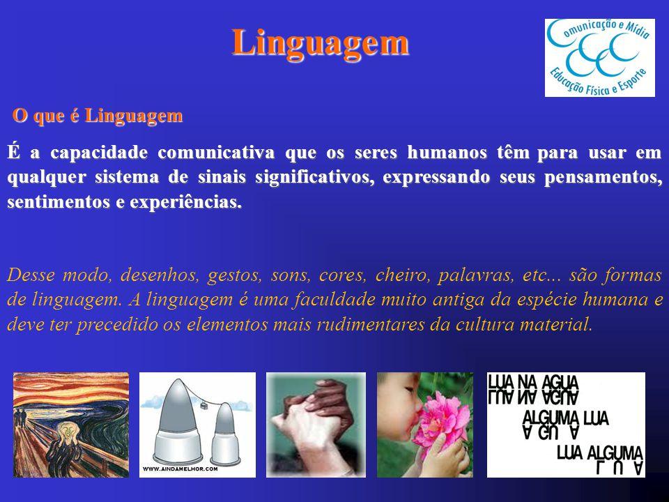 Linguagem O que é Linguagem