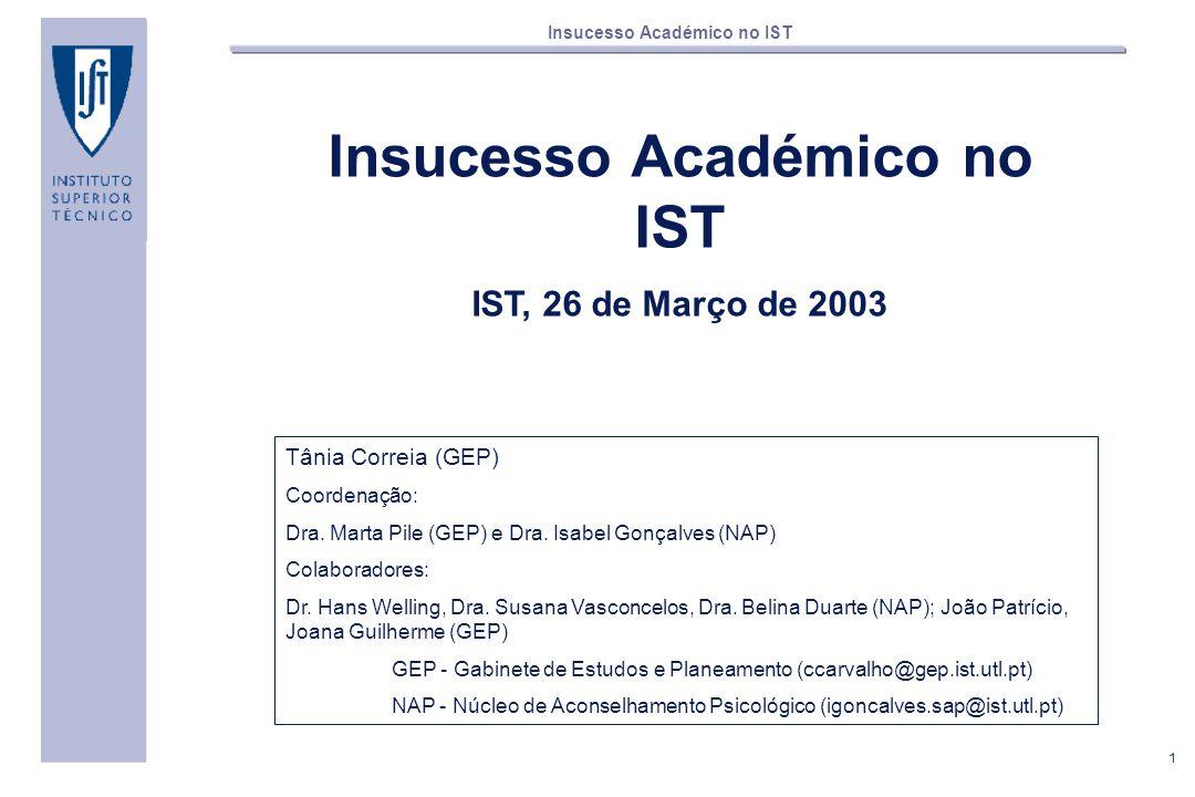 Insucesso Académico no IST
