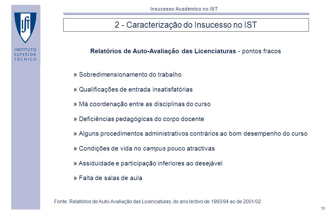 2 - Caracterização do Insucesso no IST