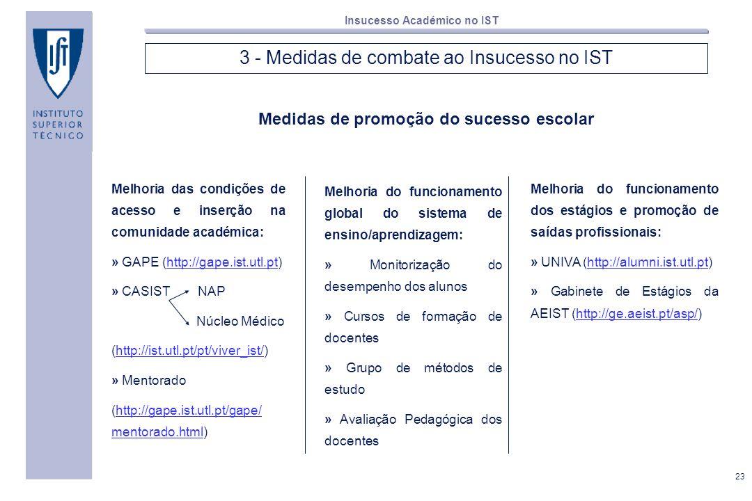 Medidas de promoção do sucesso escolar