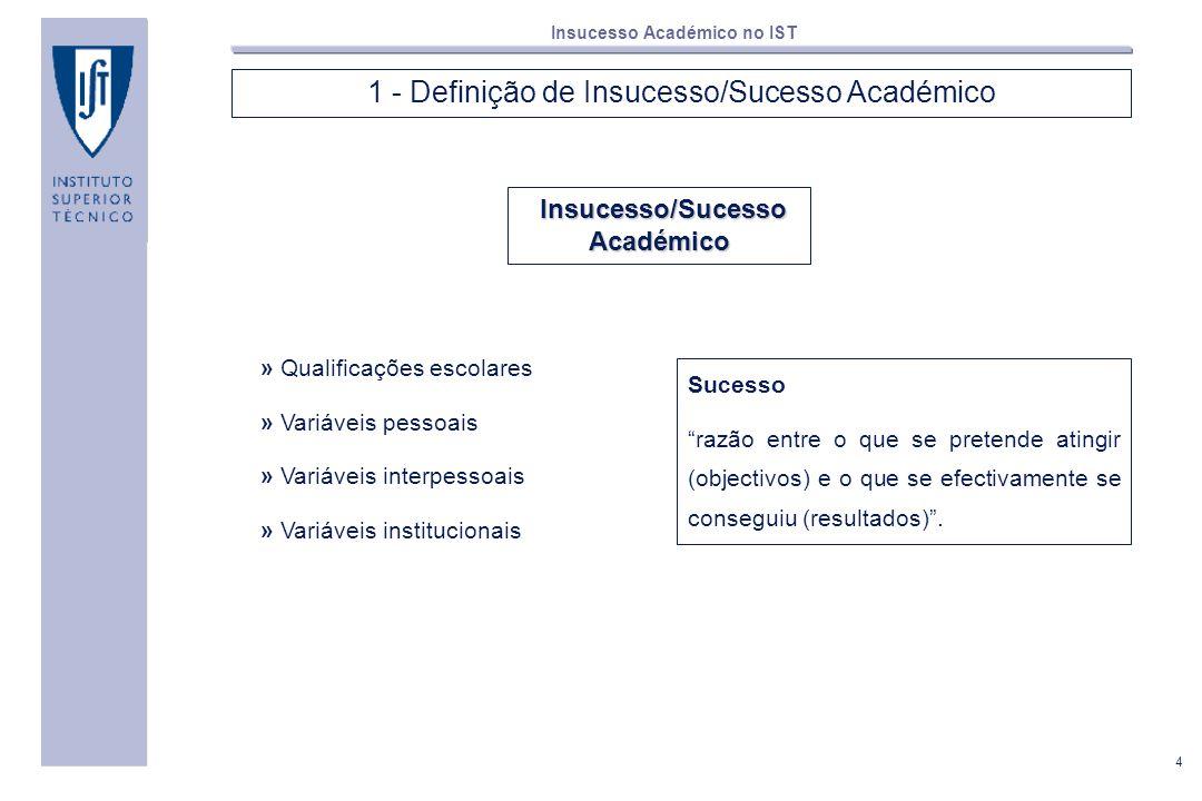 1 - Definição de Insucesso/Sucesso Académico