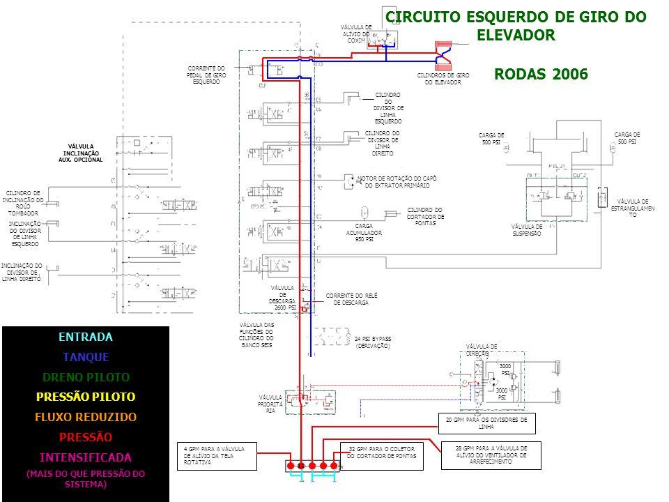 CIRCUITO ESQUERDO DE GIRO DO ELEVADOR RODAS 2006