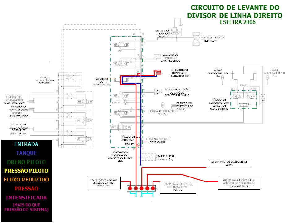 CIRCUITO DE LEVANTE DO DIVISOR DE LINHA DIREITO