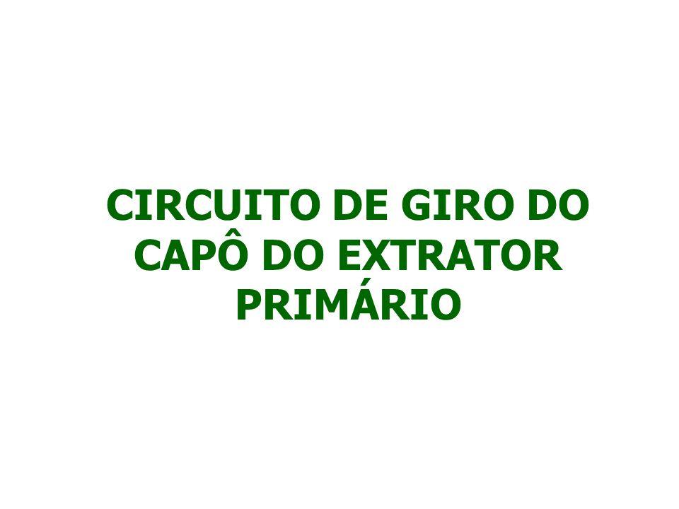 CIRCUITO DE GIRO DO CAPÔ DO EXTRATOR PRIMÁRIO