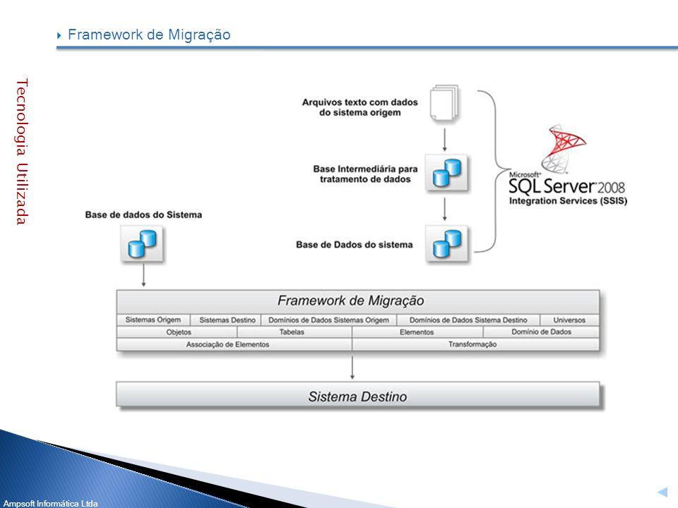 Framework de Migração Tecnologia Utilizada 17