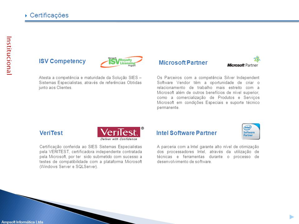 Intel Software Partner