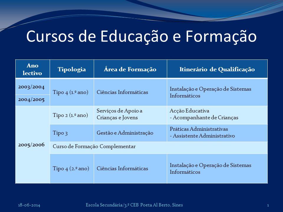 Cursos de Educação e Formação