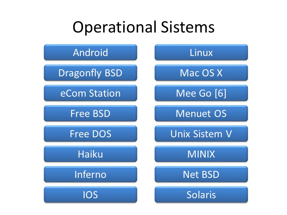 Operational Sistems Android Linux Dragonfly BSD Mac OS X eCom Station