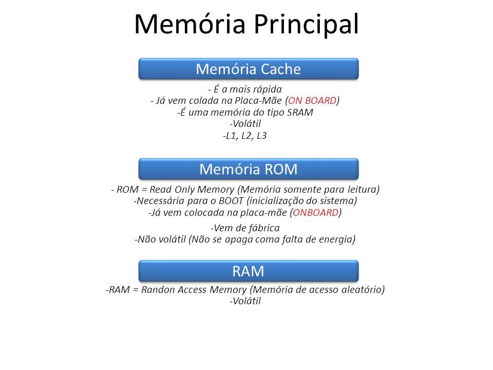 Memória Principal Memória Cache Memória ROM RAM - É a mais rápida