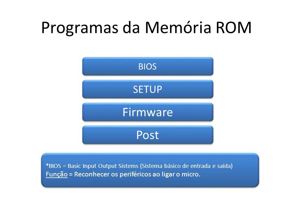 Programas da Memória ROM