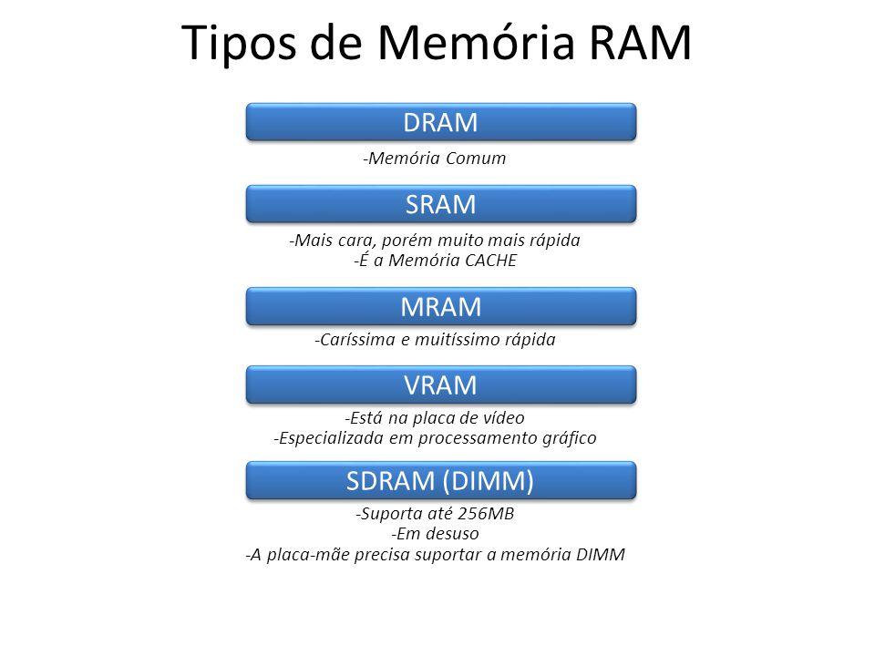 Tipos de Memória RAM DRAM SRAM MRAM VRAM SDRAM (DIMM) -Memória Comum