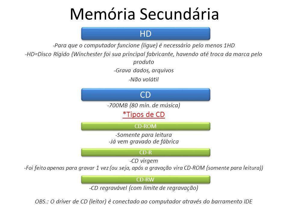 Memória Secundária HD CD *Tipos de CD