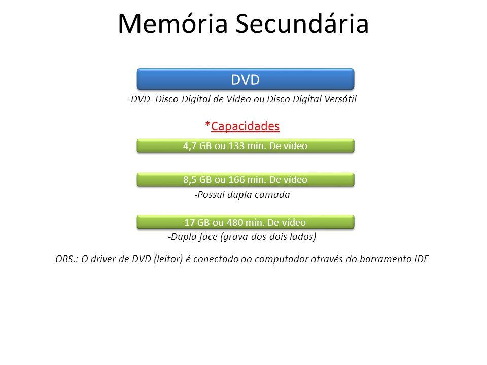Memória Secundária DVD *Capacidades