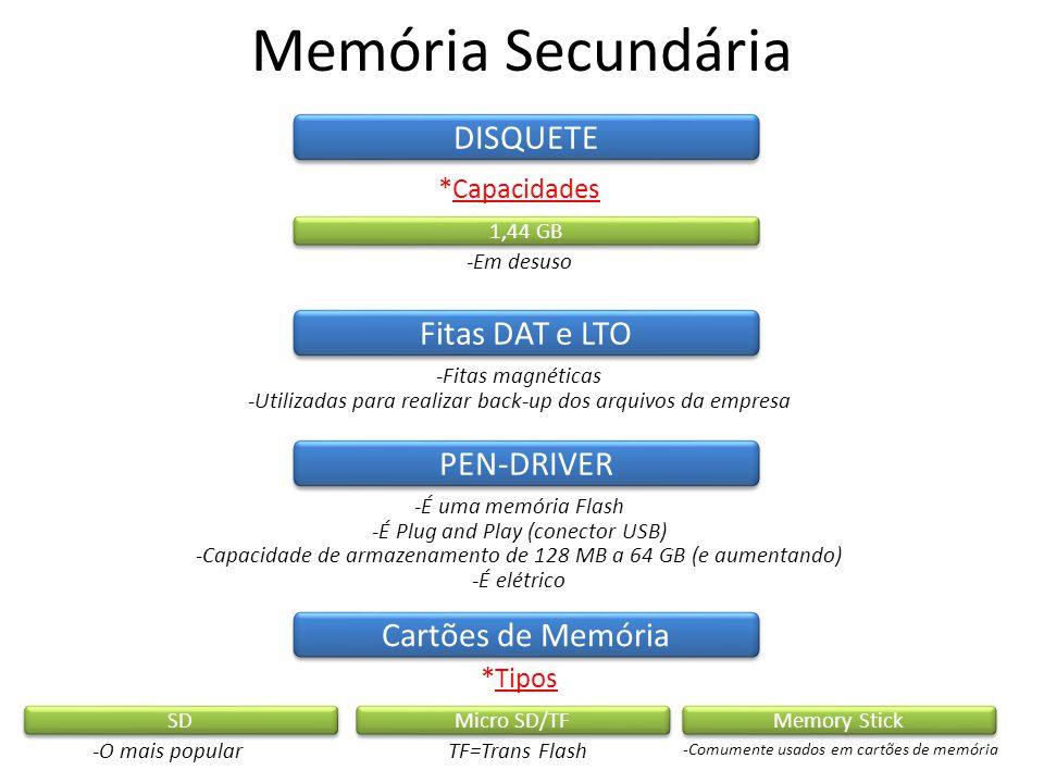 Memória Secundária DISQUETE Fitas DAT e LTO PEN-DRIVER