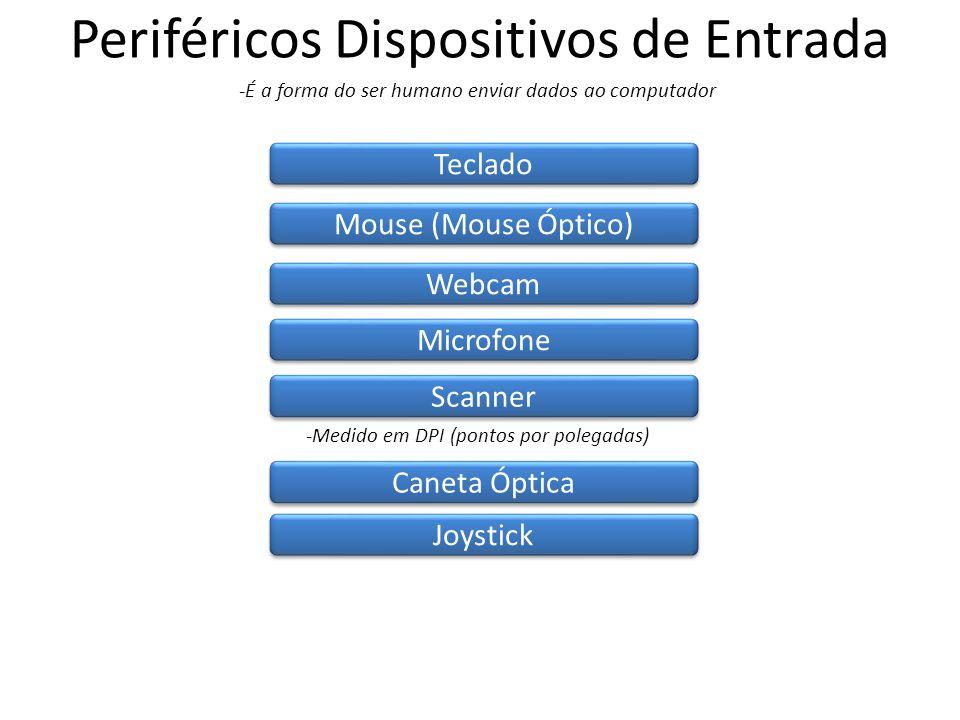 Periféricos Dispositivos de Entrada