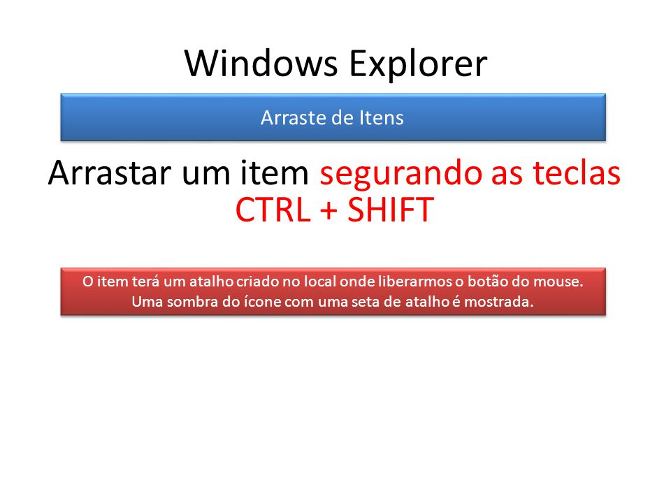 Arrastar um item segurando as teclas CTRL + SHIFT