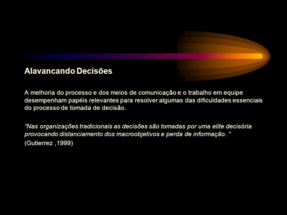 Alavancando Decisões