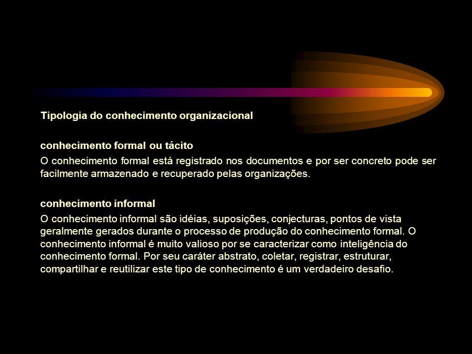 Tipologia do conhecimento organizacional